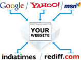 Affordable SEO Services company India